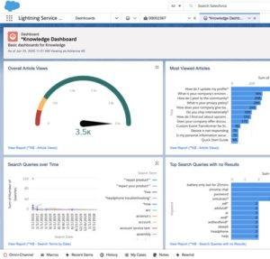 Salesforce Lightning Reports | Salesforce Dashboard